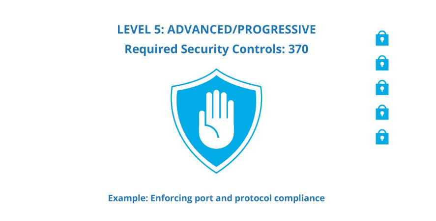 Level 5- Advanced/progressive