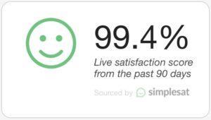 99.4% live satisfaction score - Simplesat